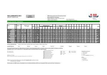 aktuelle Bullenkarte - Rinderproduktion Berlin-Brandenburg GmbH