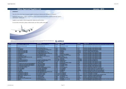 Airbus Approved Suppliers List As Of Januray 2013