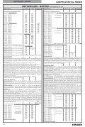 SEYCHELLEN - TRANSFERS - Explorer Fernreisen - Seite 5