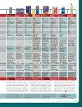 KRAFT AUS DER FLASCHE - Men's Health - Seite 4