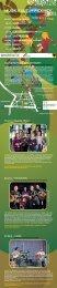 Programm Musik.Kultur.Picknick. 2011 [pdf, 3,8