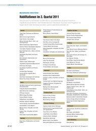 Habilitationen im 2. Quartal 2011