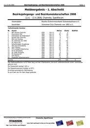 Startliste - TITANIUM media • TITANIUM sportstiming