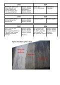 Bâtiments Pro Familia, Sion - Page 6
