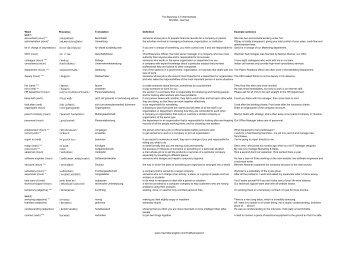 The Business 2.0 Intermediate Wordlist - German Word Phonetics ...
