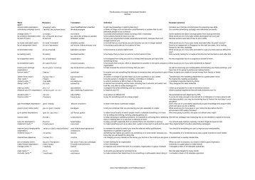 The Business 2.0 Upper Intermediate Wordlist German Word ...