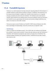 Geovision TwinDVR / TwinServer setup document